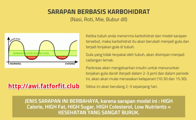 Penjelasan Sarapan - FatForFit - Google Chrome 2016-02-05 10.38.07