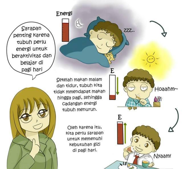 pentingnya-sarapan-bagi-anak-sekolah-sarapan-waktu-makan-penentu-mood-seharian